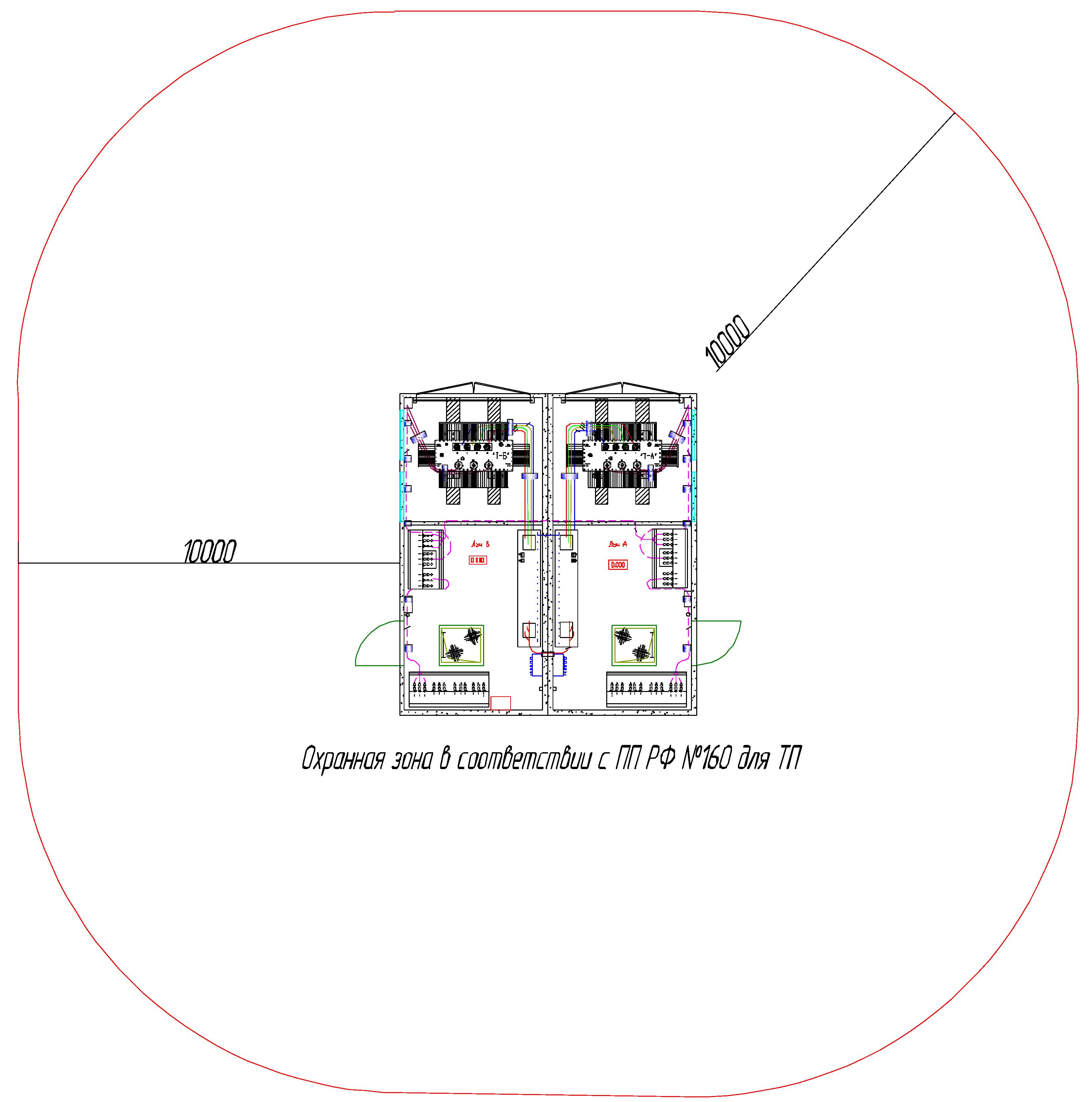 Охранная зона трансформаторной подстанции пуэ